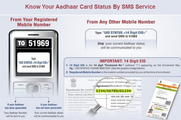 Check Your Aadhaar Card Status Via SMS on Mobile Phone